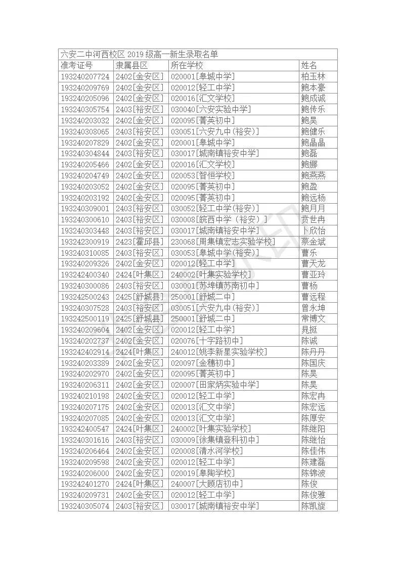 六安二中(河西)高一新生录取名单公布!