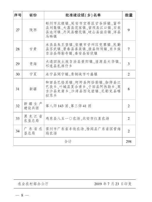 洋河镇中国梦酒52度5a