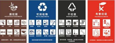 垃圾分类时代来临,你的内衣要怎么放?