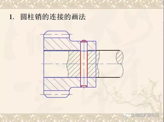 cad螺丝平面图
