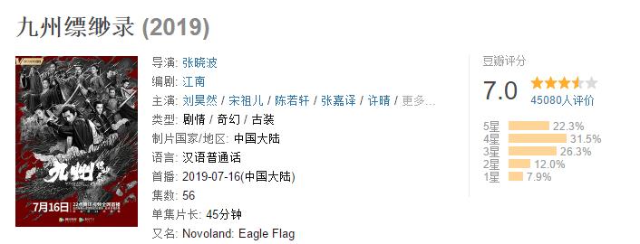 刘昊然的辫子装,王鸥的古装,成《九州》最大惊喜扮相