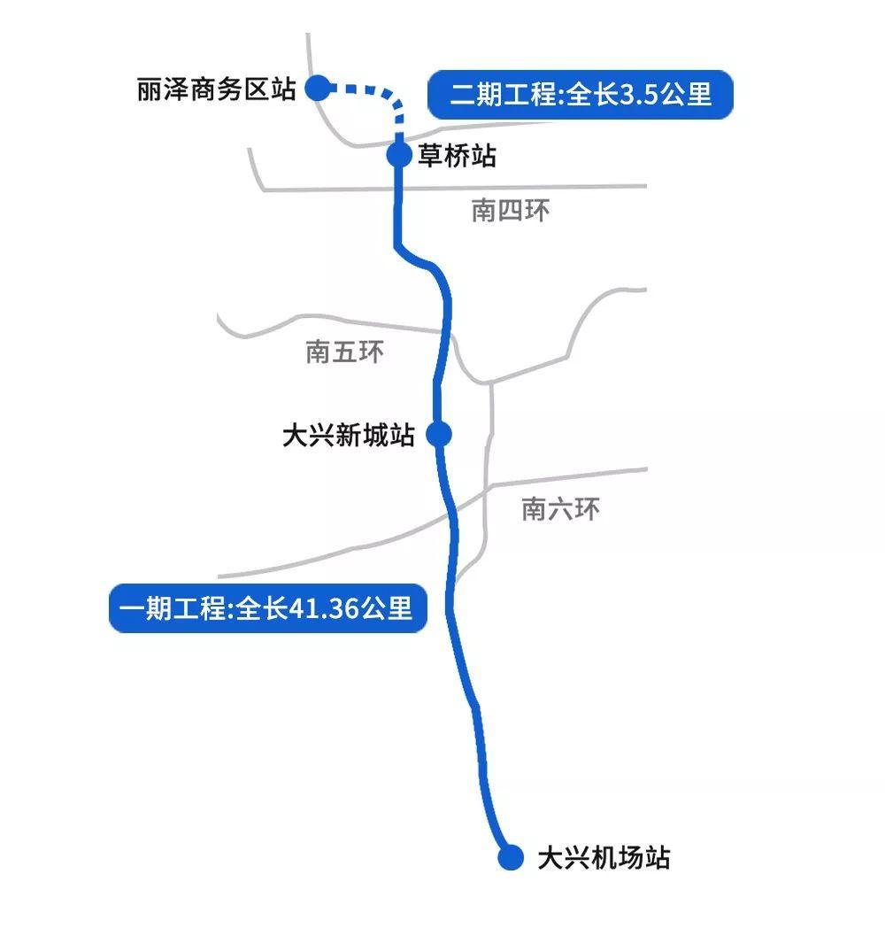 <b>新机场地铁线票价将不超36.5元!北京机场线定价机制向社会征求意见</b>