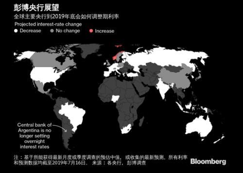 为保经济放水 全球央行在玩一场危险的资产价格游戏
