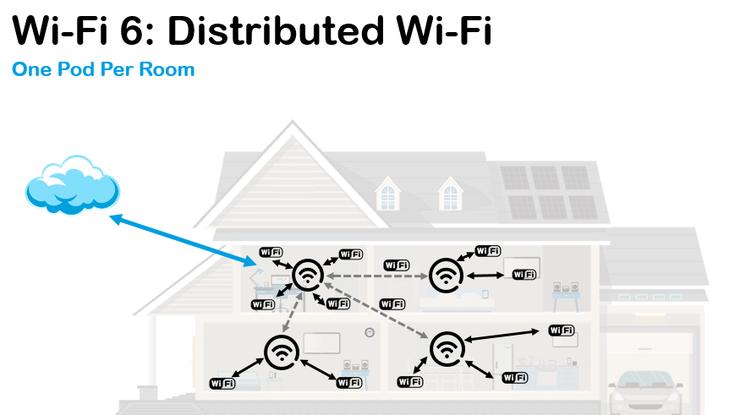三种无线局域网定位技术:Wi-Fi、蓝牙和UWB