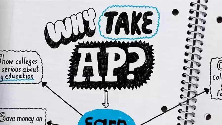 AP考试究竟有什么用,AP考试重要性大讲解