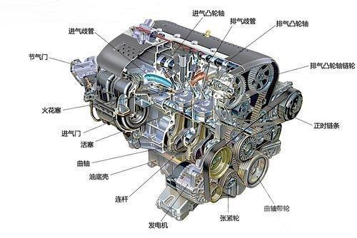 相比于汽油机,柴油机有哪些优劣势 聊聊柴油发动机