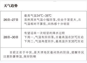 预警黄变橙最高38℃ 天津电网负荷创历史新高