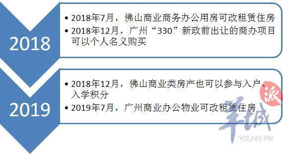 广州公寓解限半年,成交狂增162%,散户当家