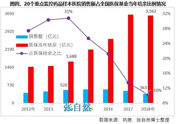 中国创造了经济发展的奇迹