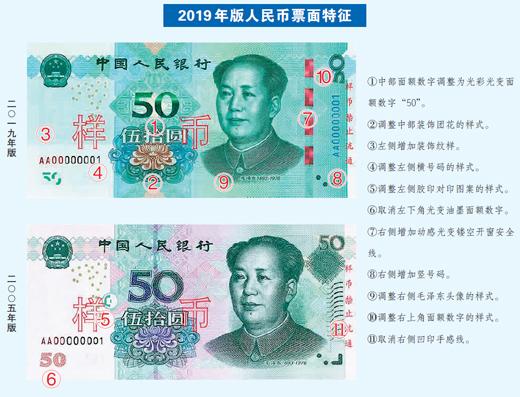 新版人民币:5角硬币由黄变白 更多纸币亮晶晶