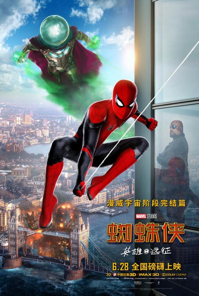《蜘蛛侠:英豪远征》全球票房破10亿美元 创蜘蛛侠系列影史最佳