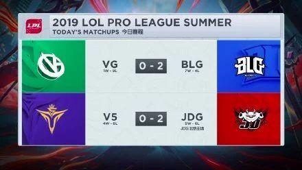 LPL夏季赛:BLG轻取V5两连胜 JDG主场完胜V5