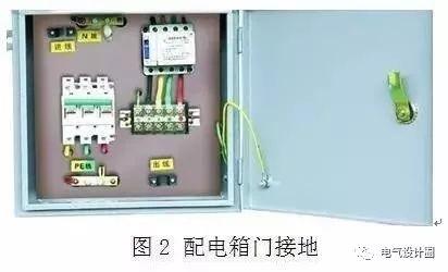 建筑电气,低压配电箱内安装?配电设备布置要求有哪些布线?广告设计v电气图片