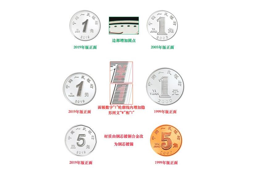 8月发行 第五版人民币来了 5角硬币由黄变白