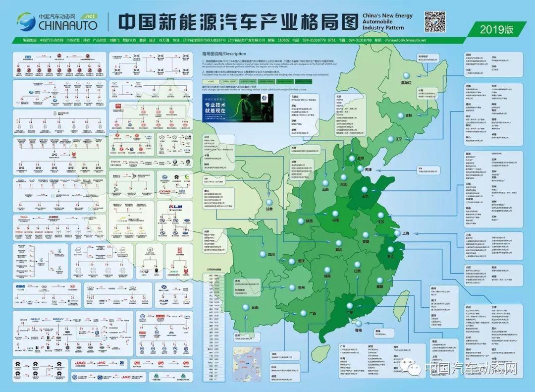 中国汽车产业格局图_[头条资讯]请注意 2019版中国汽车行业工具用图上市啦!_格局