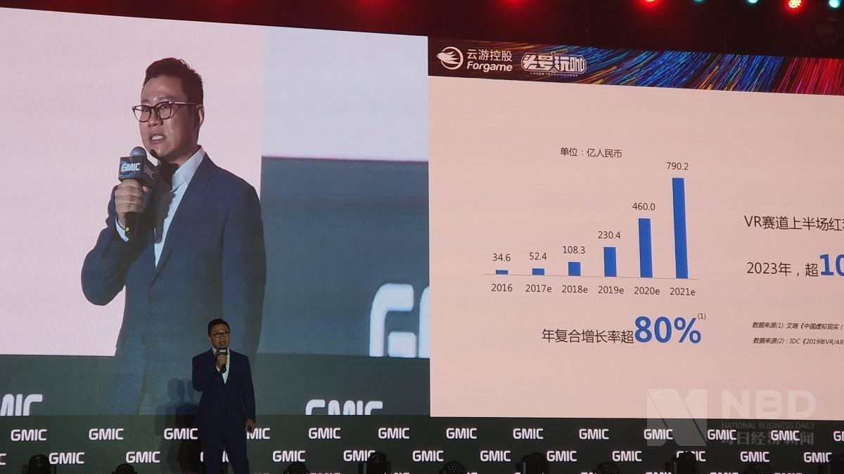 云游控股董事会主席汪东风:VR体验者众持续使用者寡,这是巨大人口红利