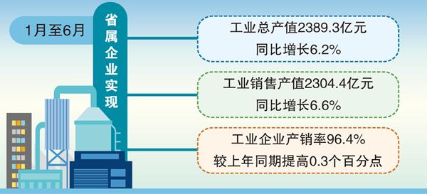 安徽省属企业上半年利润总额达398.2亿元