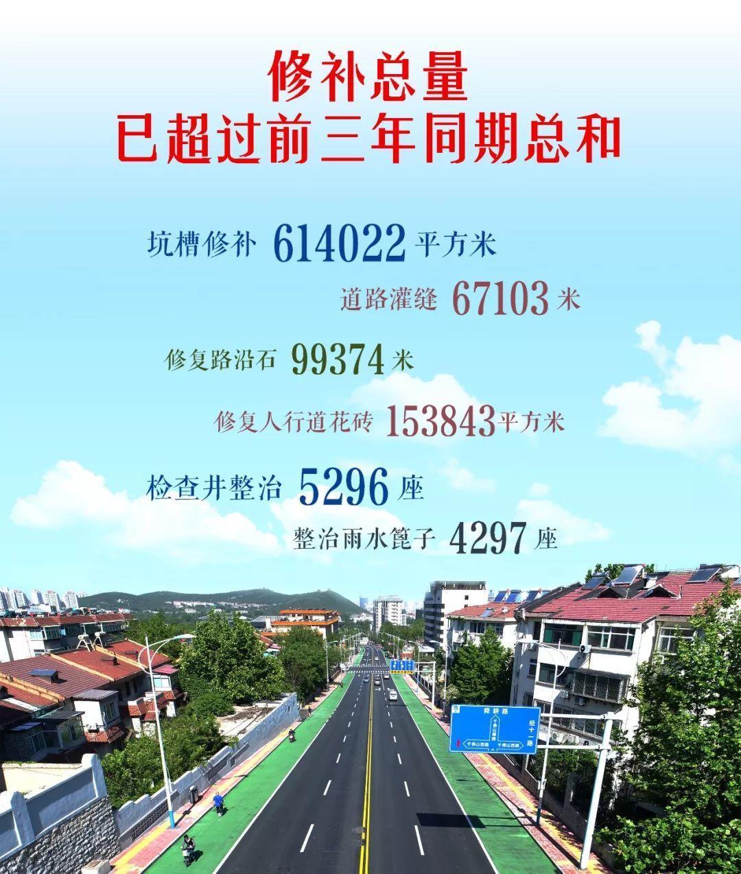 济南交通局:路,哪里不平哪有我