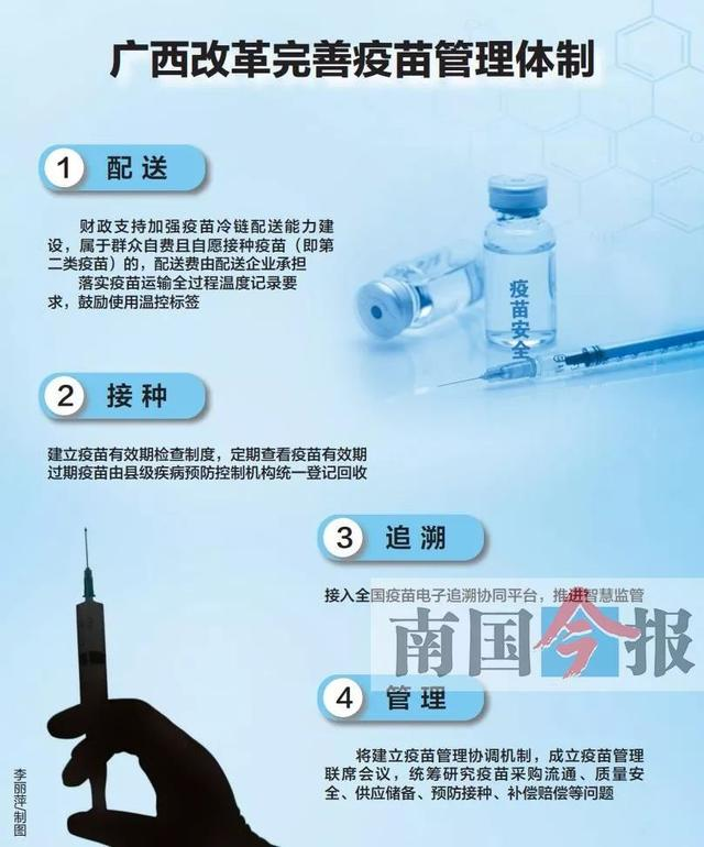 每一支疫苗都可监控!广西将接入全国疫苗电子追溯平台
