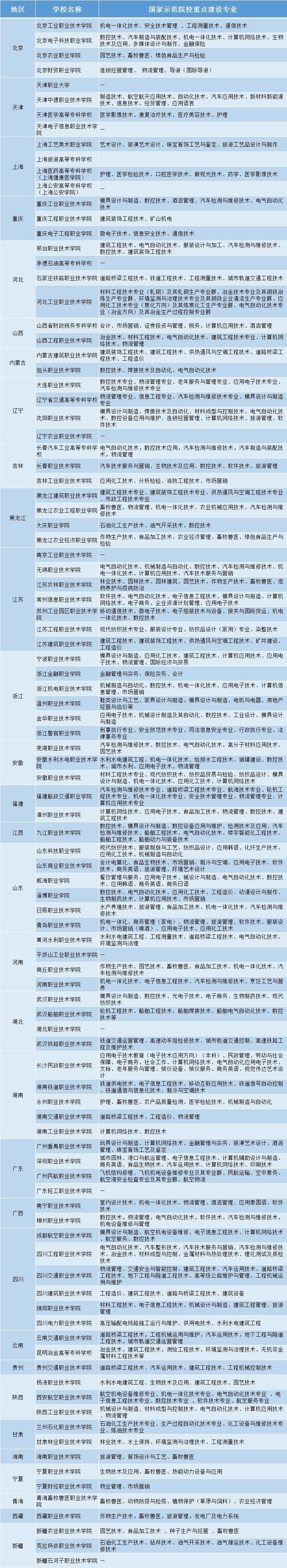 <a href=http://www.liexue.cn/gaozhizhuanke/ target=_blank class=infotextkey>高职专科</a>如何挑选学校?这几点建议可参考