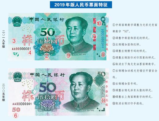 """揭秘新版人民币:纸币""""亮晶晶"""" 5角硬币由黄变白"""