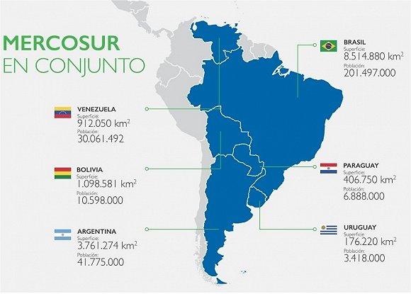 南美洲gdp_世界六大洲GDP排名,欧洲排第三,亚洲第几