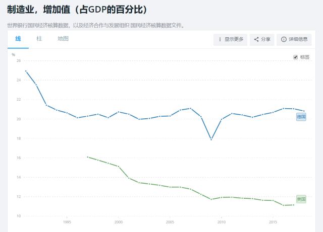 在美国gdp占比_危机四伏的彭博帝国 终端机时代步入黄昏
