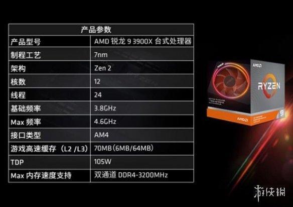 <b>非超频玩家神器!AMD 12核新旗舰CPU TDP仅65W</b>