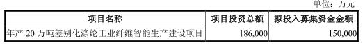 金浦钛业56亿大手笔收购遭否 投行民生证券护航遇挫