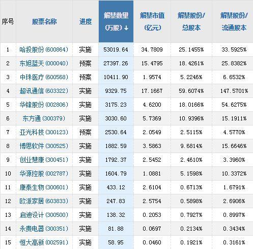 A股头条:中国企业采购美国农产品取得进展 美联储降息预期较高