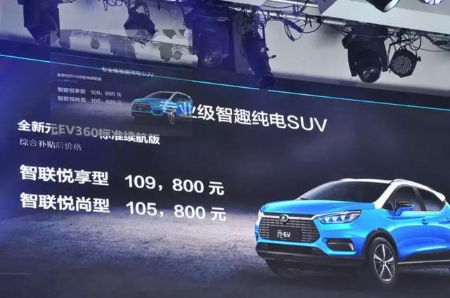 8万车主作背书新比亚迪元EV360补贴后1058起售