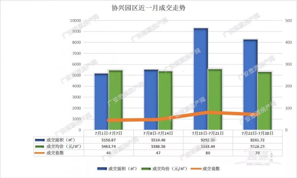 广安市2021年gdp是多少_源于1936年的成都老火锅,如今成功打入春熙路