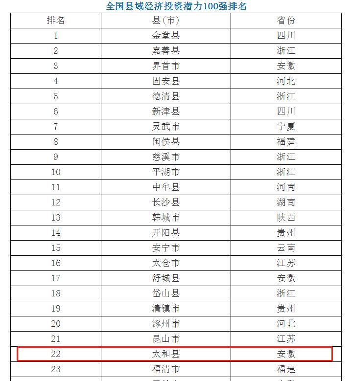 安徽太和县2018年经济总量_安徽太和县三塔镇美女
