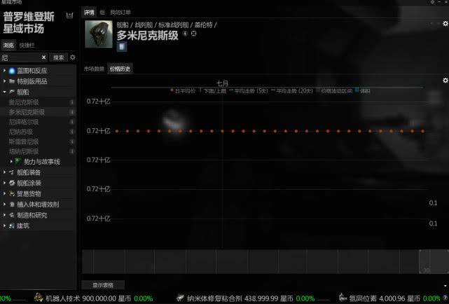 Eve 平行 線
