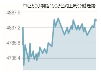 中证500股指期货受资金关照 暗示大盘本周或将重启升势