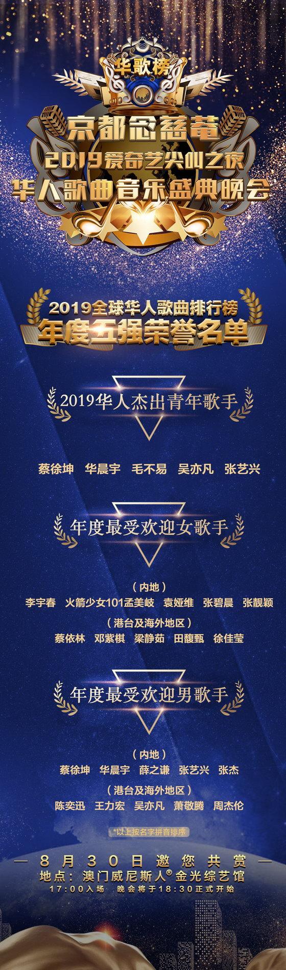 2019新歌排行榜_2019《全球华人歌曲排行榜》公布年度五强名单