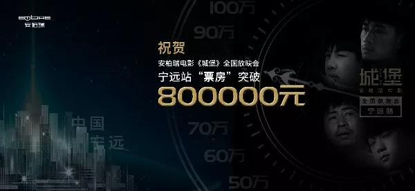 """电影城堡""""票房""""突破80万"""