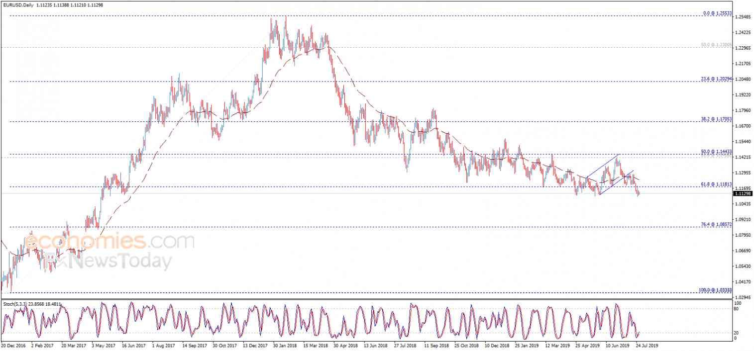 若失守这一支撑、金价恐大幅回调?黄金、欧元、英镑、日元和澳元最新日内交易分析