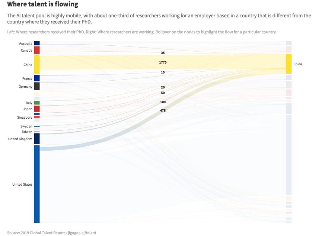 2019年就业排行_2019年电商将向何处去 一站式生活服务平台是增量
