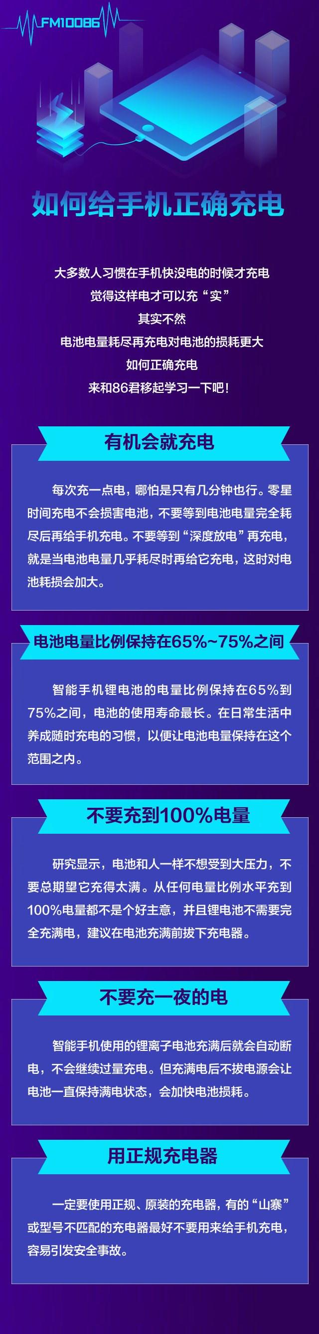 中国移动官方科普手机充电 你充对了吗?