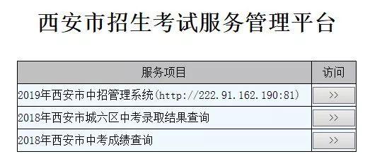 2019年西安市中考成绩,录取学业v成绩?2015浙江省普通高中水平结果年图片