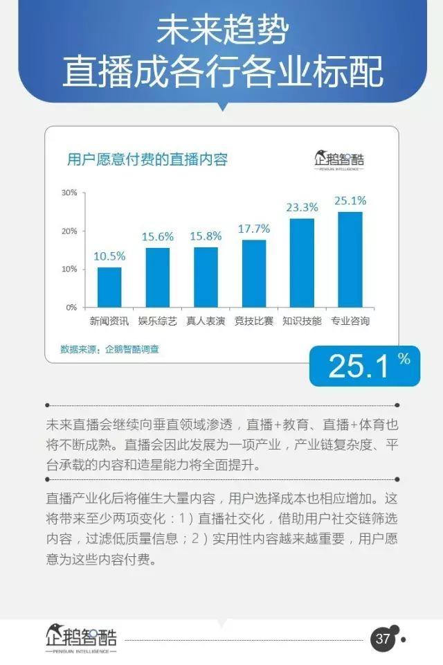 腾讯95页重磅报告 全面预测中国未来5年趋势