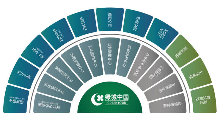 绿城中国一天内耗资56.12亿元,于杭州、南沙收获两宗高溢价