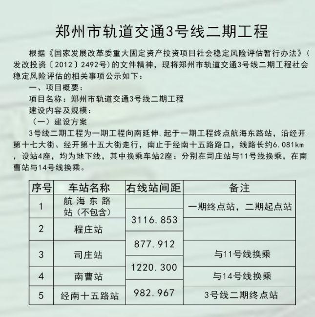 <b>8号线西延确定,6号线北延推迟!郑州地铁三期有变动!</b>