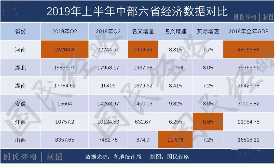 gdp2019年_2019年中国gdp增长率