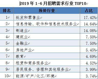 南方人才市场:上半年广州82.4万人次求职,提供岗位68.33万个
