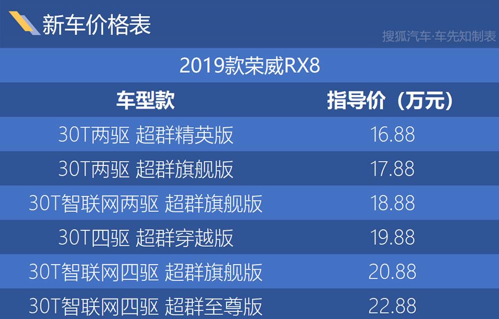 2019款荣威RX8上市 售价16.88万起