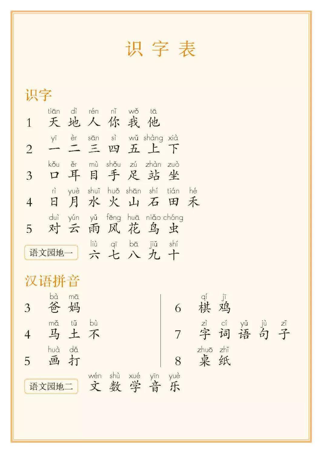 部编版1-6年级语文上册识字表、写字表生字大全(带拼音)