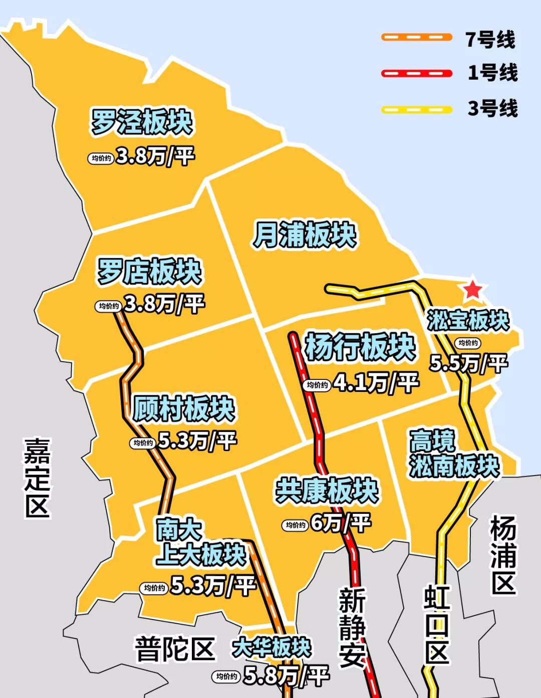 郊环外的上海长滩凭啥卖5.5万?规划大全+价值分析+项目评测