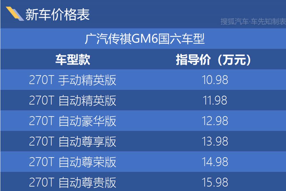 广汽传祺GM6国六版上市